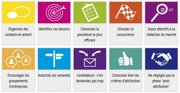 The 10 advices of the French Ministry of Economicsto simply the public purchasing