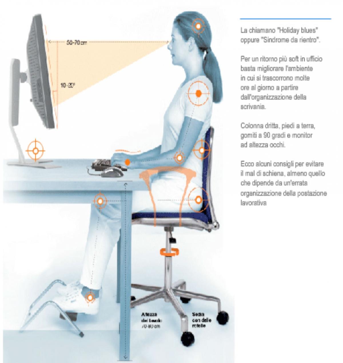 Postazione Ergonomica Per Computer mouse, sedia e computer . i segreti per evitare i mali da